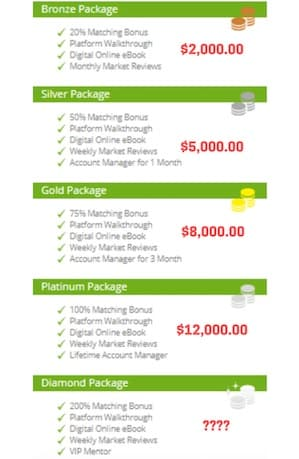 list of available clicks dealer packages with prices