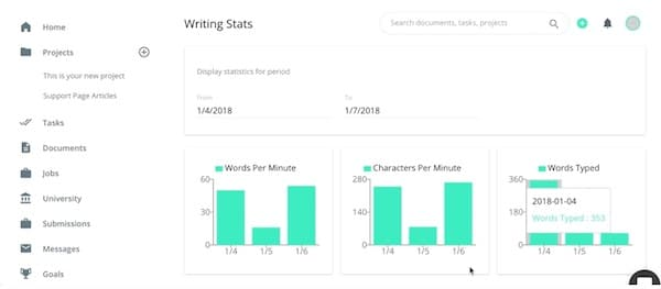Writerswork stats page