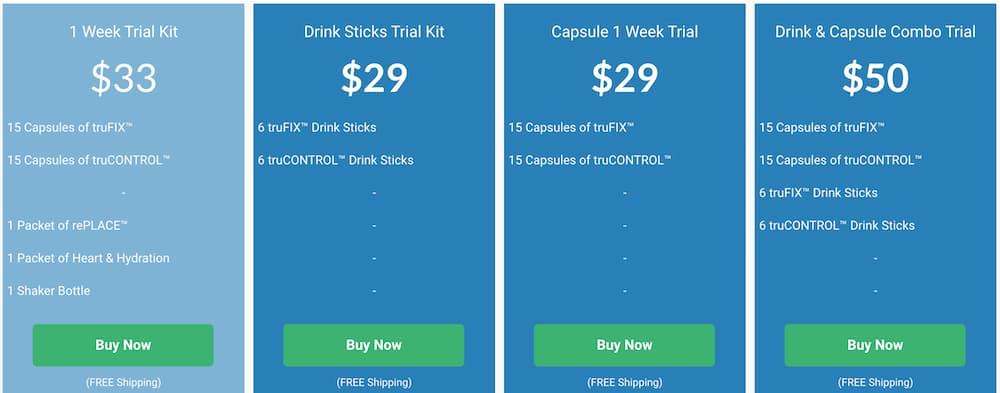 TruVision Review Trial Kits screenshot